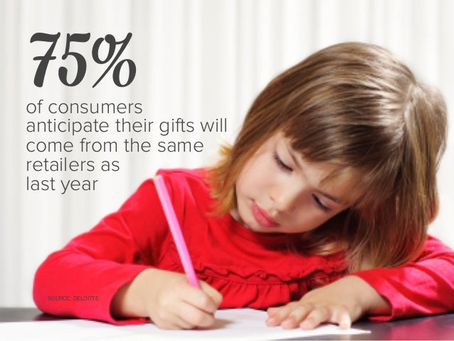 of consumers will consider a new brand for better prices 70% SOURCE: DELOITTE