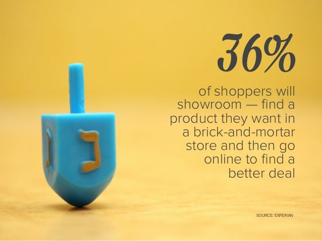 of shoppers will webroom — look for products online but purchase them in a physical store 69% SOURCE: DELOITTE