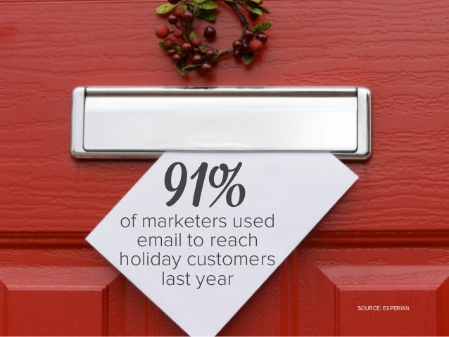 In 2014, email was the primary marketing channel for driving ecommerce orders, accounting for 23.1% SOURCE: MARKETING LAND...