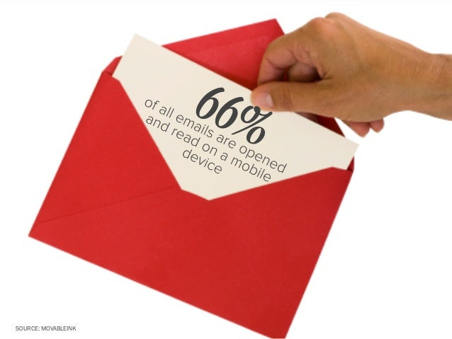 of consumers say an email with a coupon code would influence them to buy 85% SOURCE: PWC