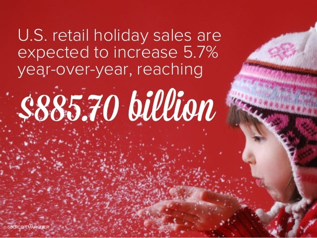 SOURCE: EMARKETER U.S. ecommerce retail spending is projected to reach $79.5 billion this holiday season, up 13.9% from $6...