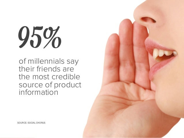 Facebook accounts for 50% of total social referrals and 64% SOURCE: BUSINESS INSIDER of total social revenue