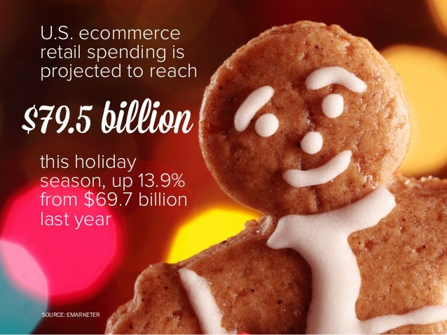 SOURCE: NATIONAL RETAIL FEDERATION This year, average holiday spending per person will reach $805.65