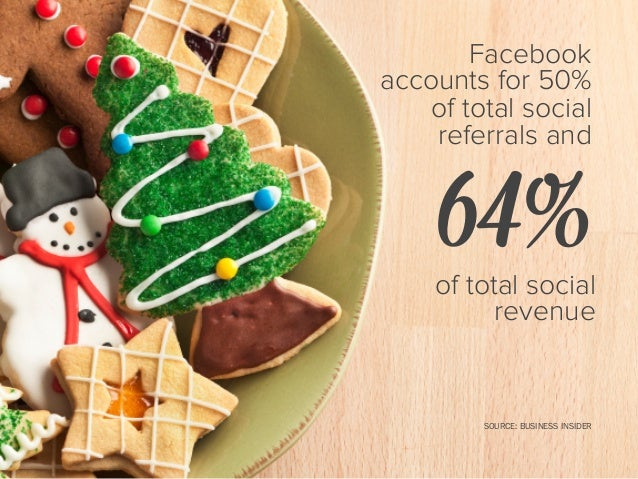 Takeaway: Few things boost awareness for your products like brand evangelists. Balance your holiday social media calendar ...