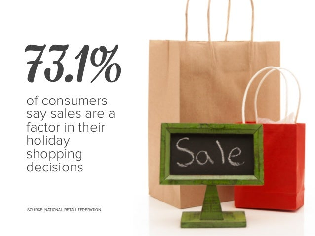of holiday shoppers consider free shipping or shipping promotions as a key factor in their purchasing decision 47% SOURCE:...