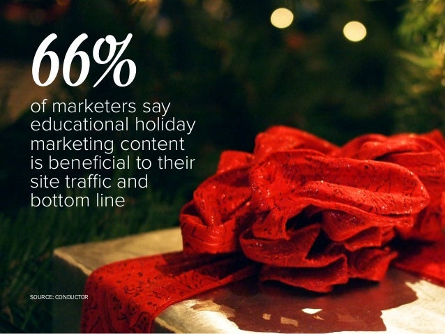 In 2014, organic search drove 21% SOURCE: MARKETING LAND of online holiday orders