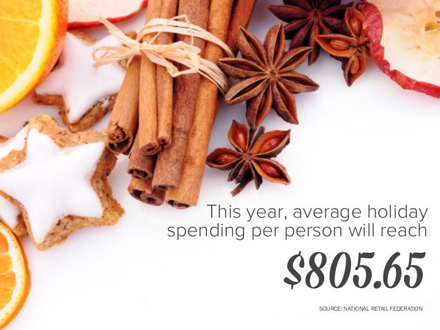 SOURCE: STEELHOUSE of marketers begin their holiday campaigns before Halloween 49%