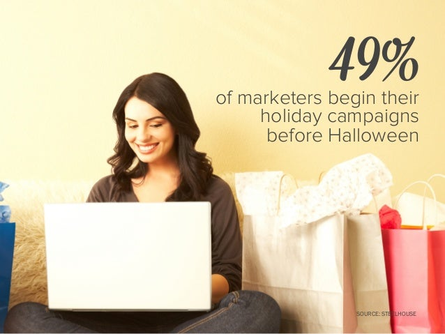 SOURCE: IPSOS MEDIA In 2014, 1/4of consumers began their holiday shopping before Halloween