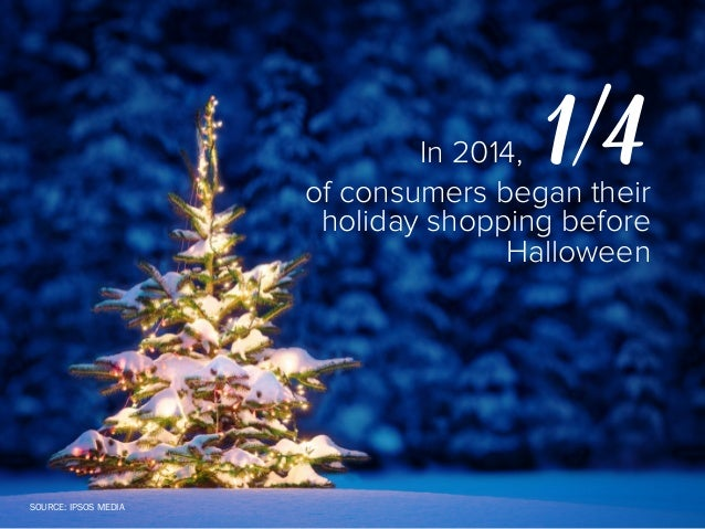SOURCE: NATIONAL RETAIL FEDERATION people shopped online and in stores over Thanksgiving weekend last year 134 million