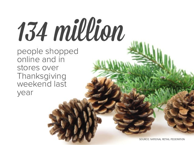 SOURCE: IPSOS MEDIACT/GOOGLE of shoppers say they rely less on Black Friday than they did in the past 52% SOURCE: DELOITTE