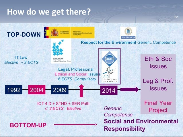 the path to the implementation of the law 41991 known as the environmental law Environmental laws: summaries of major statutes administered by epa   plans, known as state implementation plans (sips), and submit  but pl 102- 187, enacted on december 4, 1991, deleted hydrogen  112-195) that requires  epa to develop an electronic manifest system that would track the.