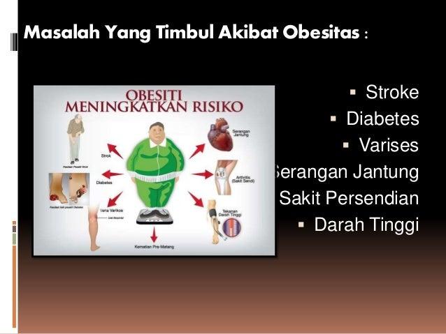 Obat Pelangsing Yang Aman Dan Efektif, Obat Pelangsing Yg ...