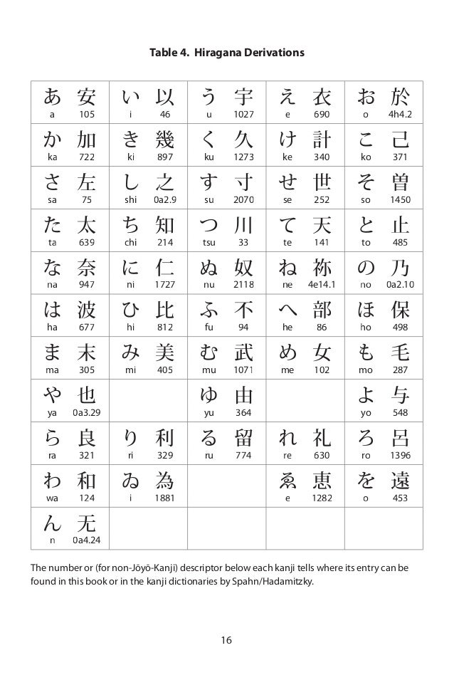 japanese kanji and kana pdf