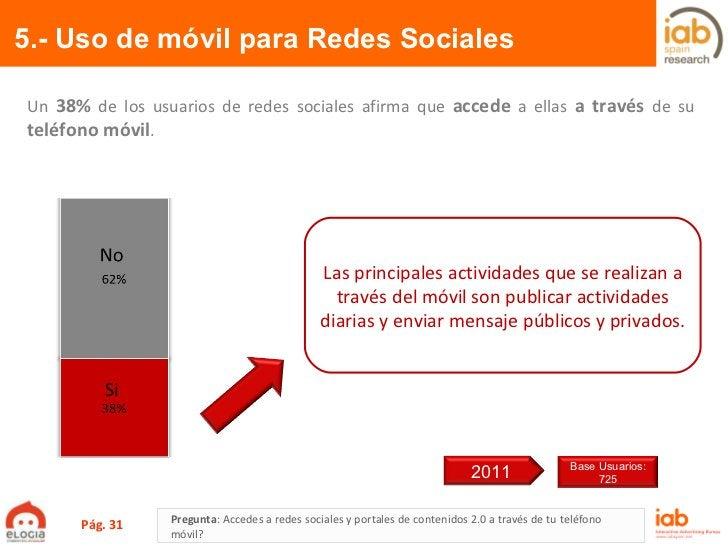 5.- Uso de móvil para Redes Sociales Pág.  Pregunta :  Accedes a redes sociales y portales de contenidos 2.0 a través de t...