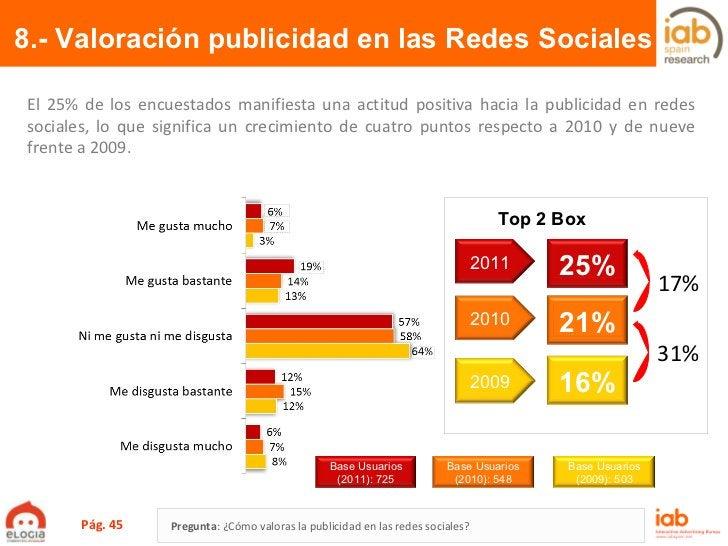 8.- Valoración publicidad en las Redes Sociales Pág.  Top 2 Box Pregunta :  ¿Cómo valoras la publicidad en las redes socia...