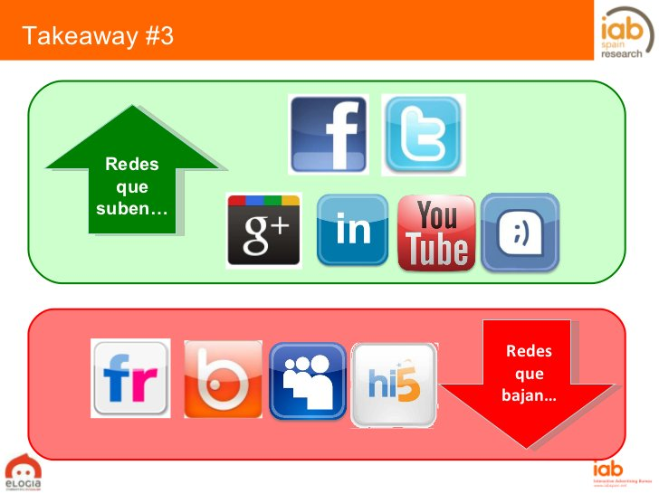 Takeaway #3 Redes que suben… Redes que bajan…