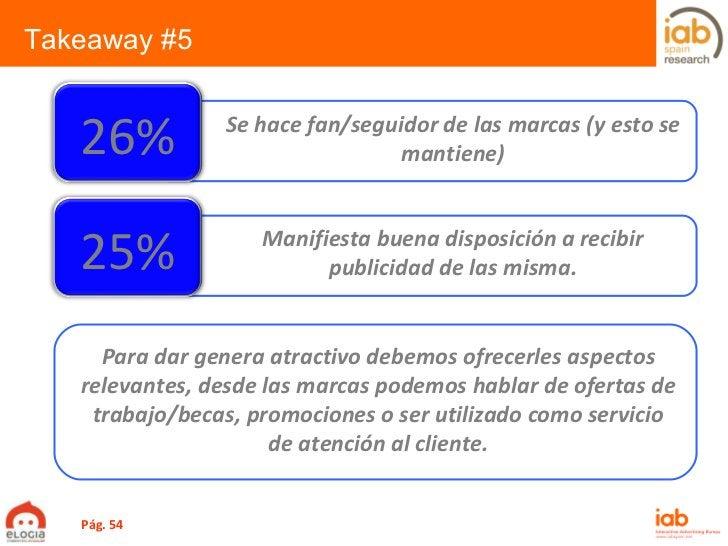 Pág.  Takeaway #5 S e hace fan/seguidor de las marcas (y esto se mantiene) Manifiesta buena disposición a recibir publicid...