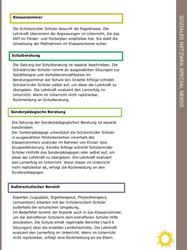 Charmant Sonderpädagogen Nehmen Die Stichprobe Wieder Auf Fotos ...