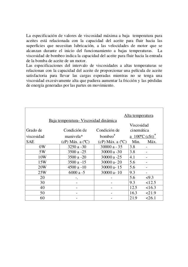 48127996 tribologia y lubricacion for Viscosidad del aceite de motor