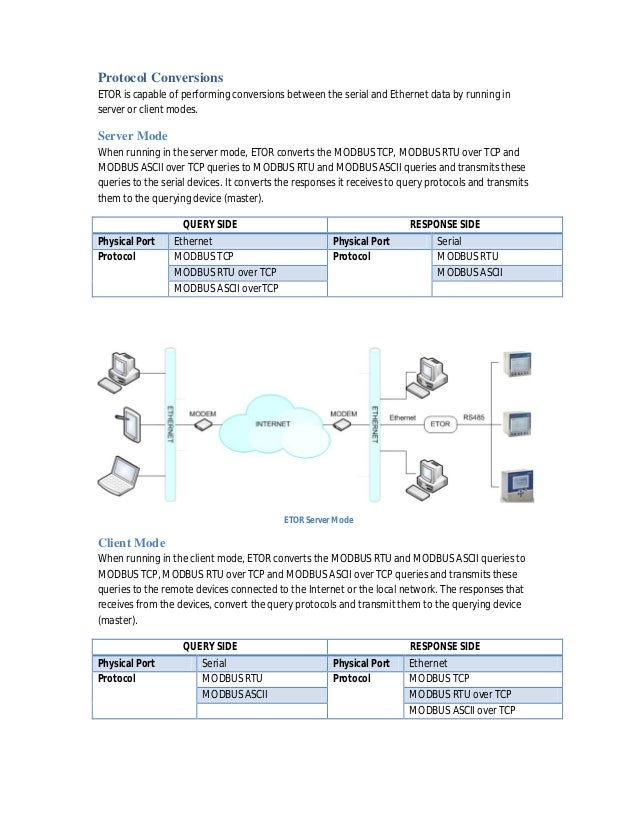 ETOR Datasheet English
