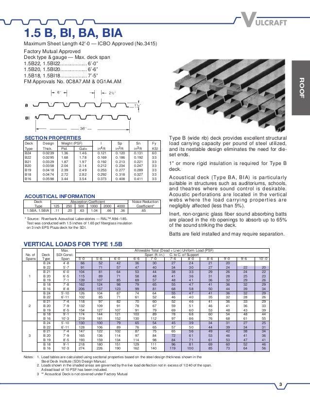 Vulcraft Metal Roof Deck Metal Roof Cellular Metal Roof