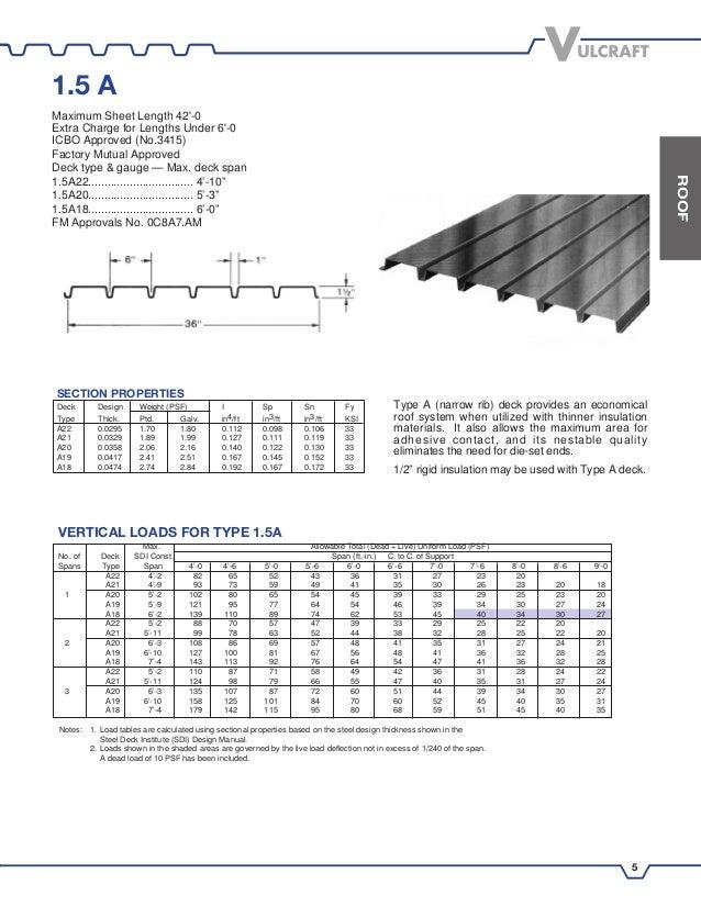 Floor Metal Decking Sizes Skill Floor Interior