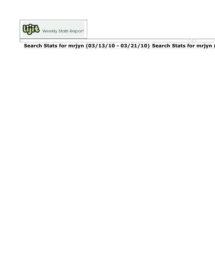 Search Stats for mrjyn (03/13/10 - 03/21/10) Search Stats for mrjyn (
