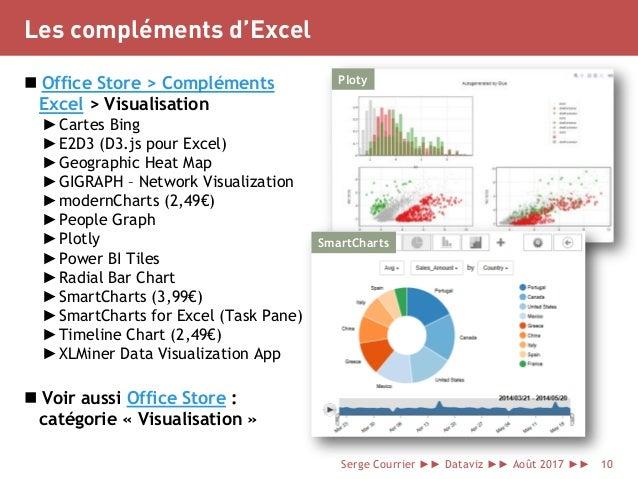 Les compléments d'Excel  Office Store > Compléments Excel > Visualisation ►Cartes Bing ►E2D3 (D3.js pour Excel) ►Geograph...