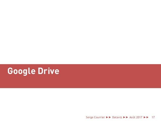 Google Drive Serge Courrier ►► Dataviz ►► Août 2017 ►► 17