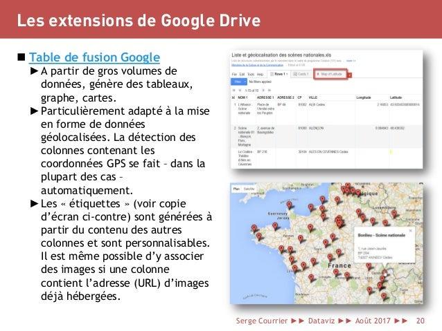 Les extensions de Google Drive  Table de fusion Google ►A partir de gros volumes de données, génère des tableaux, graphe,...