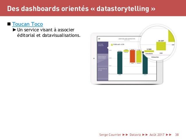 Des dashboards orientés « datastorytelling »  Toucan Toco ►Un service visant à associer éditorial et datavisualisations. ...