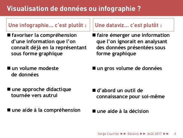 Visualisation de données ou infographie ? Une infographie… c'est plutôt :  favoriser la compréhension d'une information q...