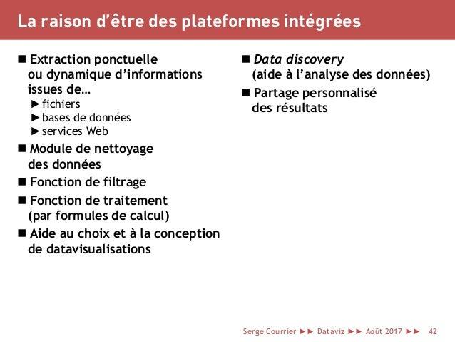 La raison d'être des plateformes intégrées  Extraction ponctuelle ou dynamique d'informations issues de… ►fichiers ►bases...