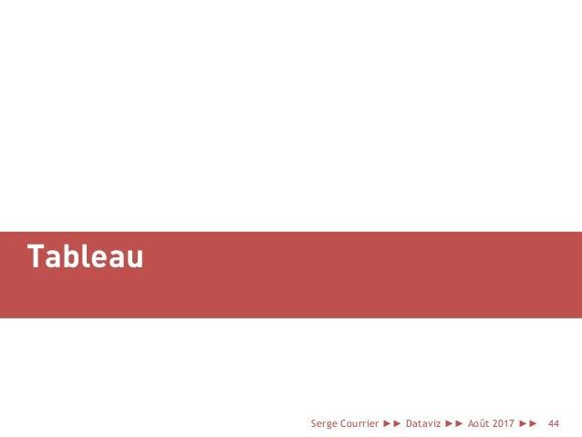 Tableau Serge Courrier ►► Dataviz ►► Août 2017 ►► 44
