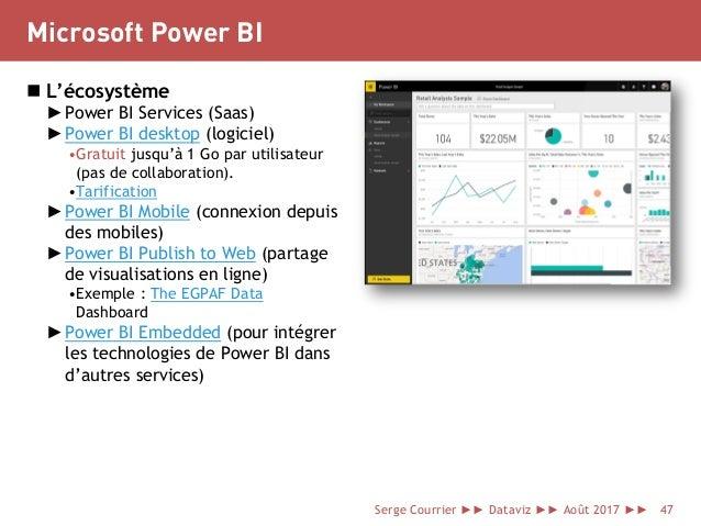 Microsoft Power BI  L'écosystème ►Power BI Services (Saas) ►Power BI desktop (logiciel) •Gratuit jusqu'à 1 Go par utilisa...