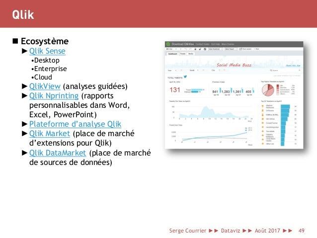 Qlik  Ecosystème ►Qlik Sense •Desktop •Enterprise •Cloud ►QlikView (analyses guidées) ►Qlik Nprinting (rapports personnal...