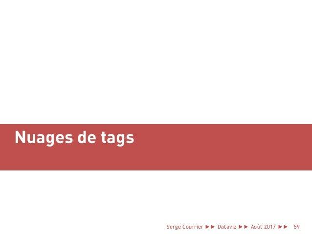 Nuages de tags Serge Courrier ►► Dataviz ►► Août 2017 ►► 59