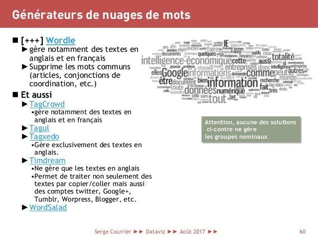 Générateurs de nuages de mots  [+++] Wordle ►gère notamment des textes en anglais et en français ►Supprime les mots commu...