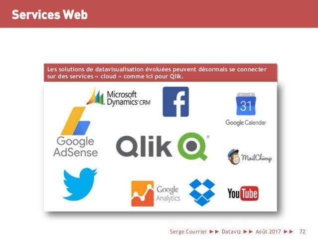 Services Web Serge Courrier ►► Dataviz ►► Août 2017 ►► 72 Les solutions de datavisualisation évoluées peuvent désormais se...