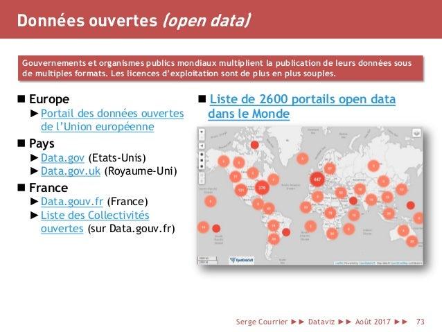 Données ouvertes (open data)  Europe ►Portail des données ouvertes de l'Union européenne  Pays ►Data.gov (Etats-Unis) ►D...