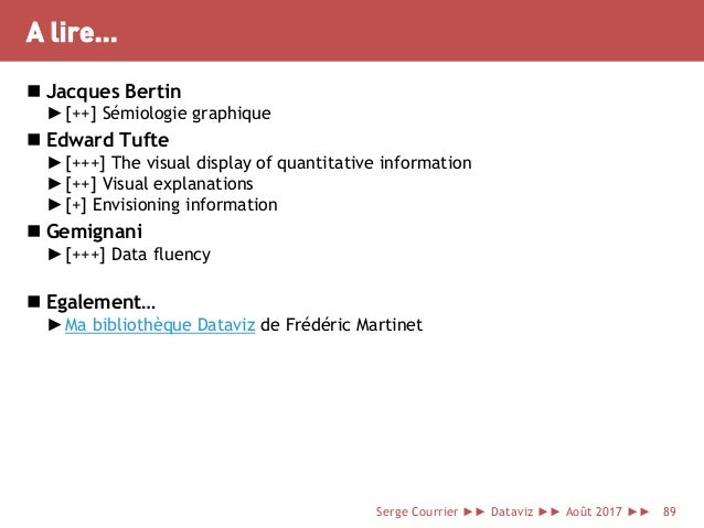 A lire…  Jacques Bertin ►[++] Sémiologie graphique  Edward Tufte ►[+++] The visual display of quantitative information ►...