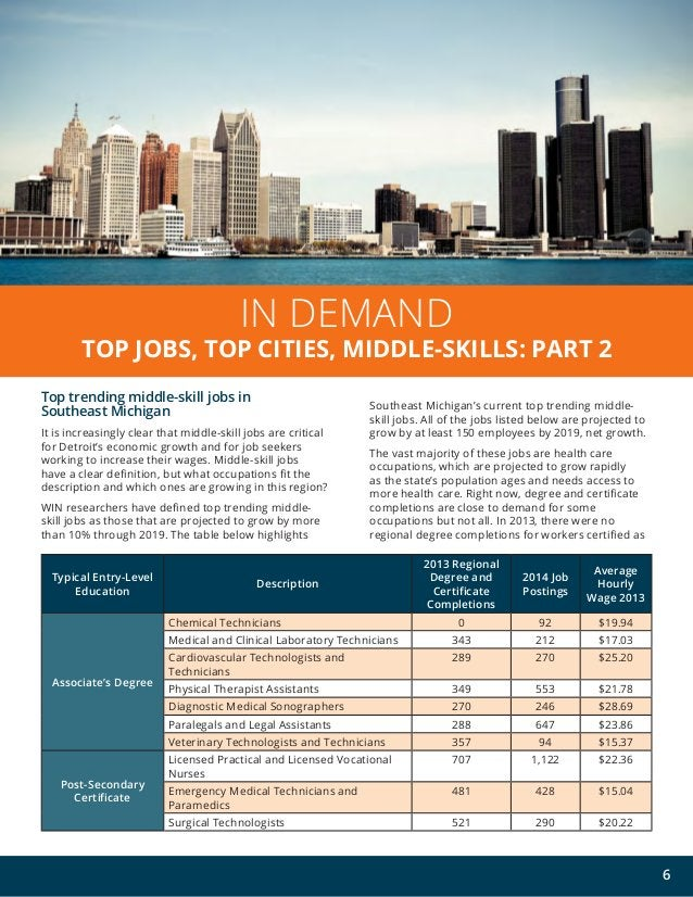 6 Top trending middle-skill jobs in Southeast Michigan It is increasingly clear that middle-skill jobs are critical for De...