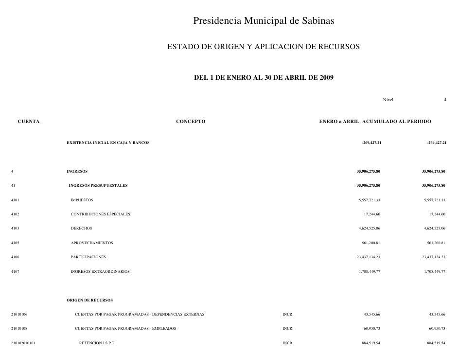 Presidencia Municipal de Sabinas                                                         ESTADO DE ORIGEN Y APLICACION DE ...