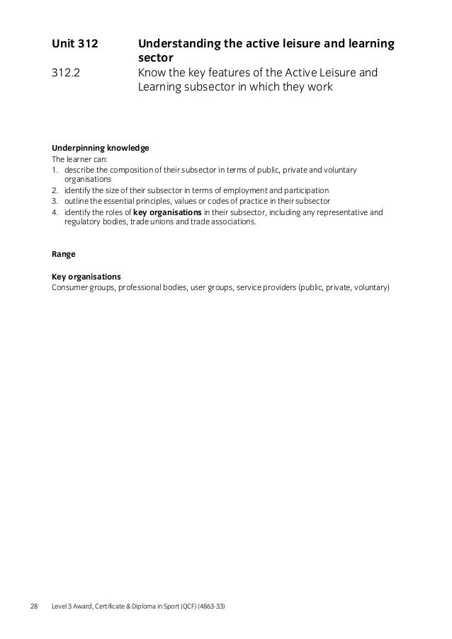 unit 2 playwork diploma Find out about qualifications  plus the following unit from the svq 3 playwork  montessori diploma in early years education plus one of the following sqa units.