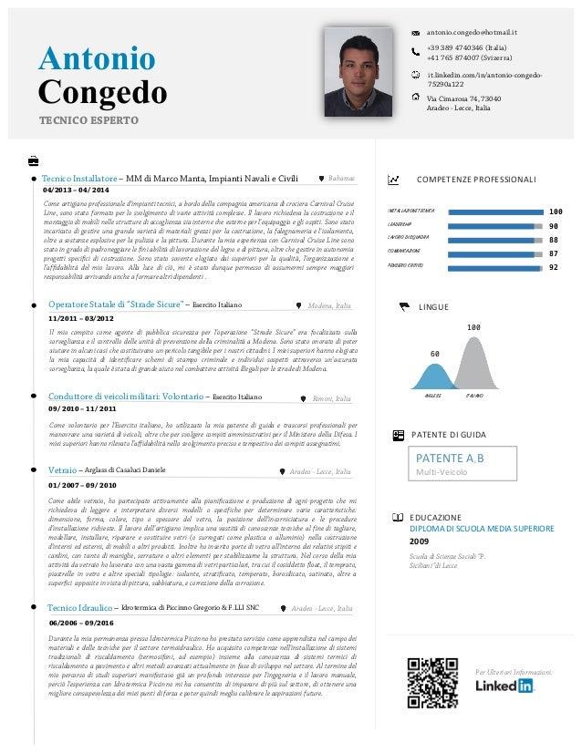 ITALIANOINGLESE LINGUE 100 60 Bahamas Antonio Congedo TECNICO ESPERTO PATENTEDIGUIDA PATENTEA,B Multi-Veicolo  EDU...