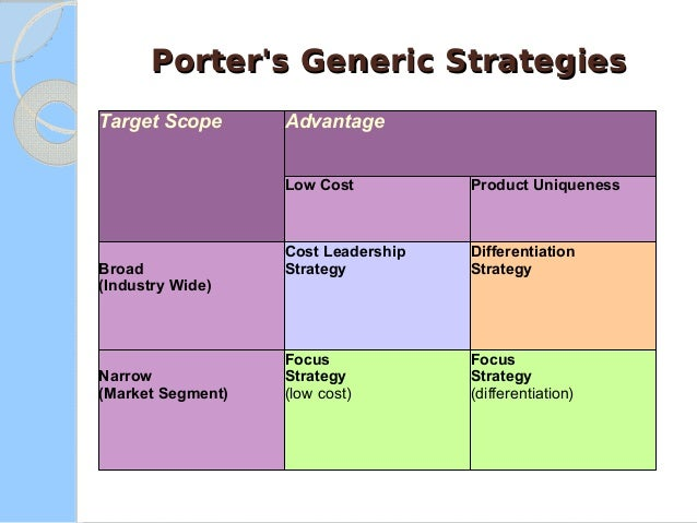 michael porter s generic strategies Porter's generic strategies michael porter has described a category scheme consisting of three general types of strategies that are commonly used by businesses to achieve and maintain competitive advantage these three generic strategies are defined along.