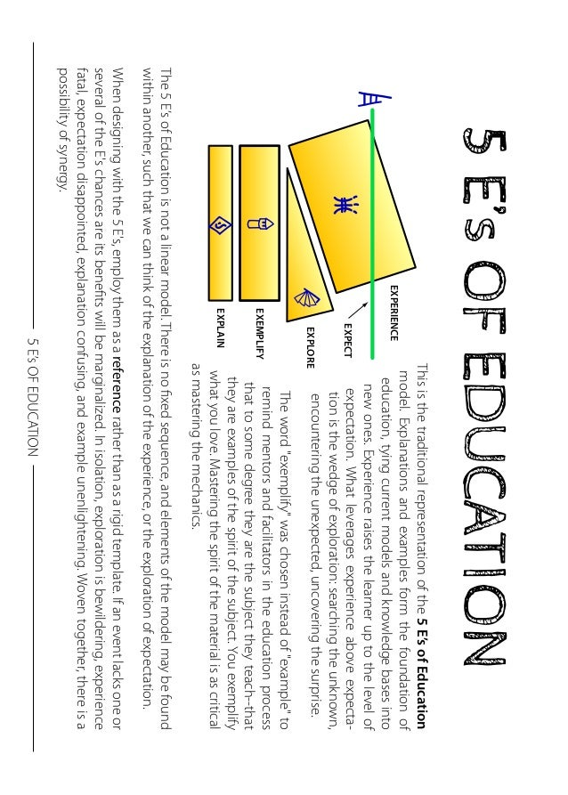 5 E's OF EDUCATION  EXPERIENCE  EXPECT  EXPLORE  EXEMPLIFY  EXPLAIN  This is the traditional representation of the 5 E's o...