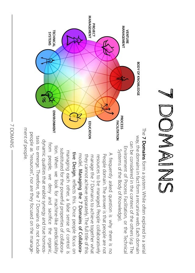 7 DOMAINS  The 7 Domains form a system. While often explored in a serial  way, the domains in fact form a recursive web. E...