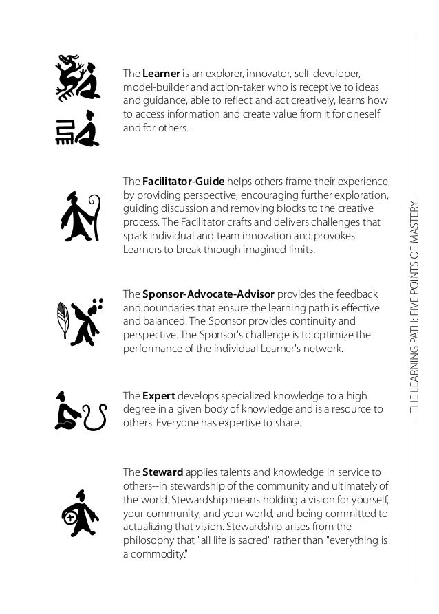 The Learner is an explorer, innovator, self-developer,  model-builder and action-taker who is receptive to ideas  and guid...