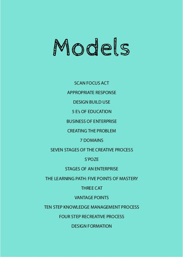 Models  SCAN FOCUS ACT  APPROPRIATE RESPONSE  DESIGN BUILD USE  5 E's OF EDUCATION  BUSINESS OF ENTERPRISE  CREATING THE P...